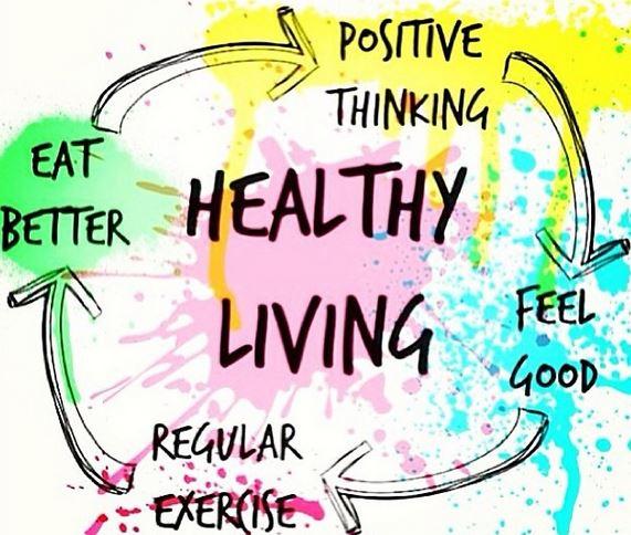 Health Flowchart