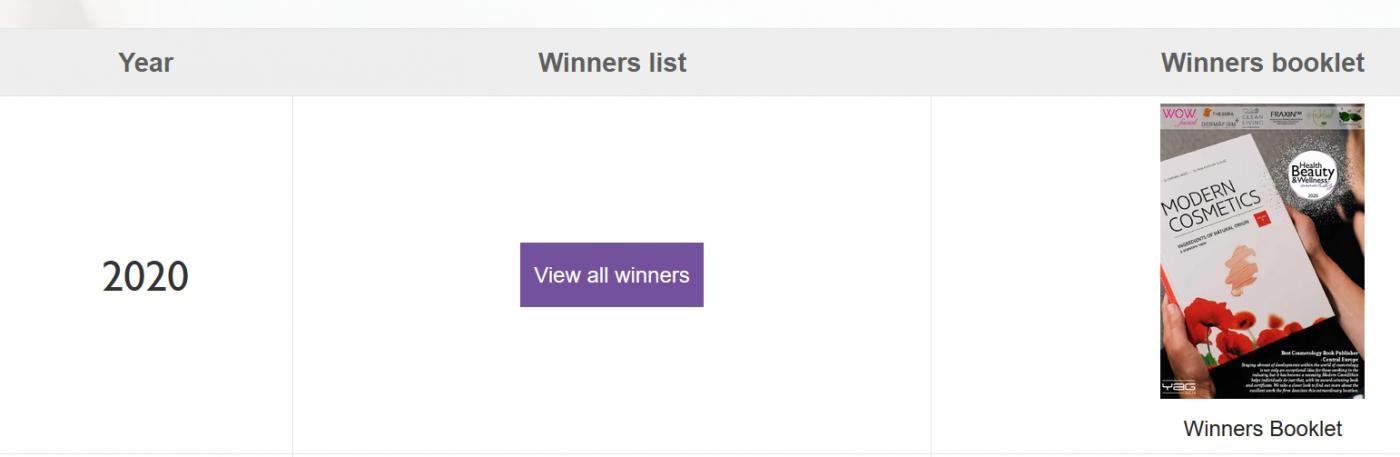 Lux Life Winner2020 List